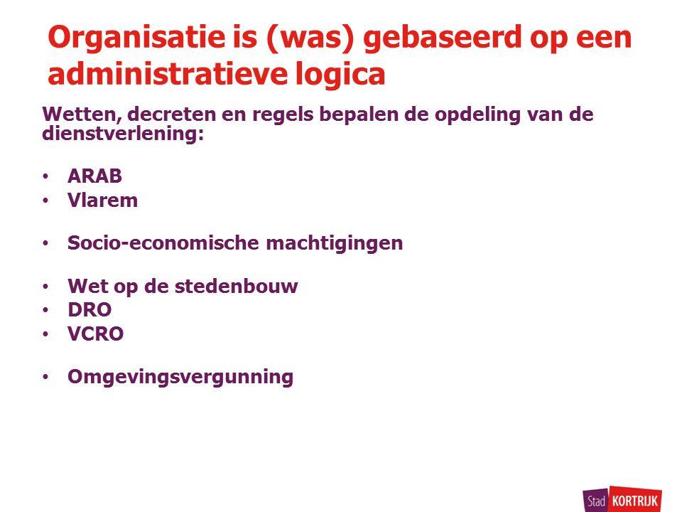 Wetten, decreten en regels bepalen de opdeling van de dienstverlening: ARAB Vlarem Socio-economische machtigingen Wet op de stedenbouw DRO VCRO Omgevingsvergunning Organisatie is (was) gebaseerd op een administratieve logica