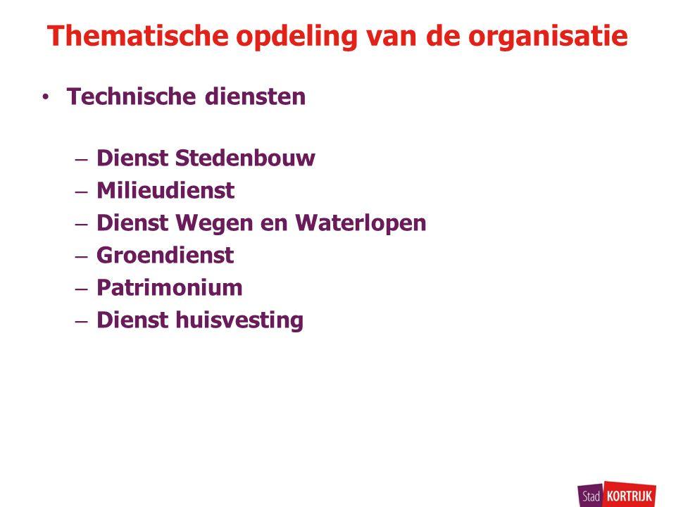 Technische diensten – Dienst Stedenbouw – Milieudienst – Dienst Wegen en Waterlopen – Groendienst – Patrimonium – Dienst huisvesting Thematische opdeling van de organisatie
