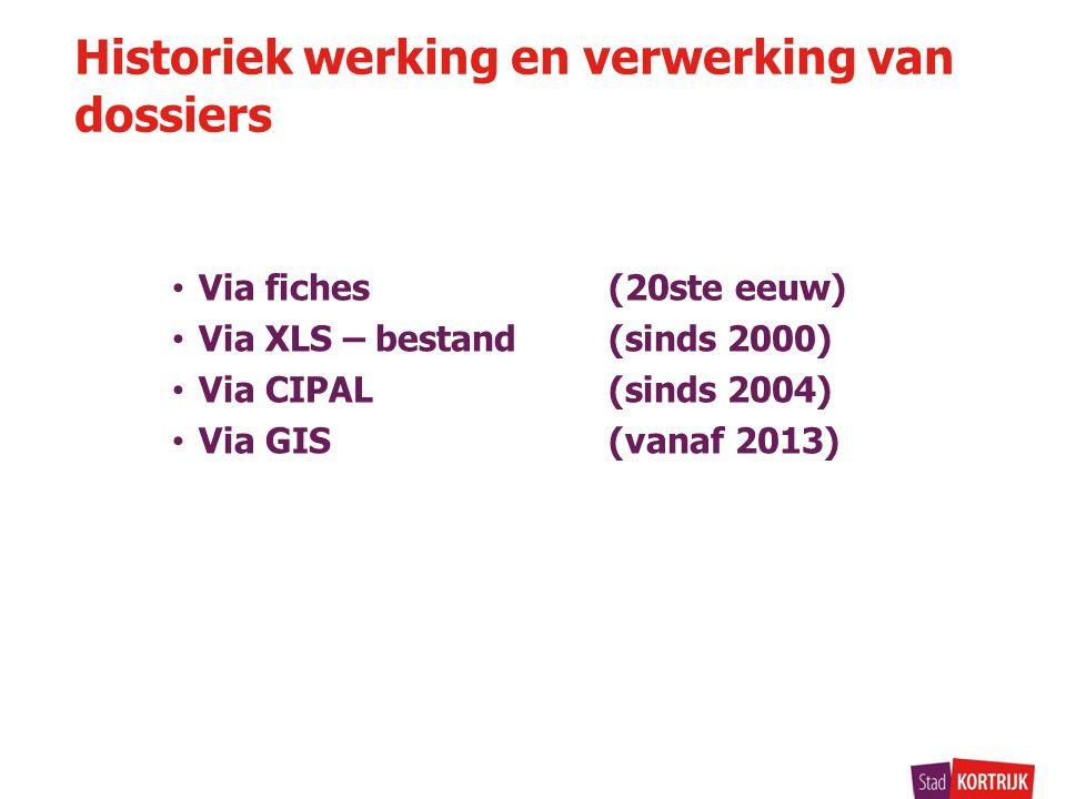 Historiek werking en verwerking van dossiers Via fiches (20ste eeuw) Via XLS – bestand (sinds 2000) Via CIPAL (sinds 2004) Via GIS (vanaf 2013)