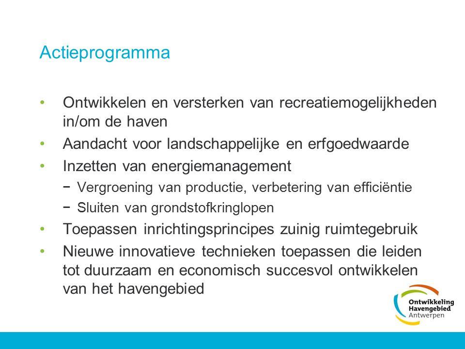 Actieprogramma Ontwikkelen en versterken van recreatiemogelijkheden in/om de haven Aandacht voor landschappelijke en erfgoedwaarde Inzetten van energi