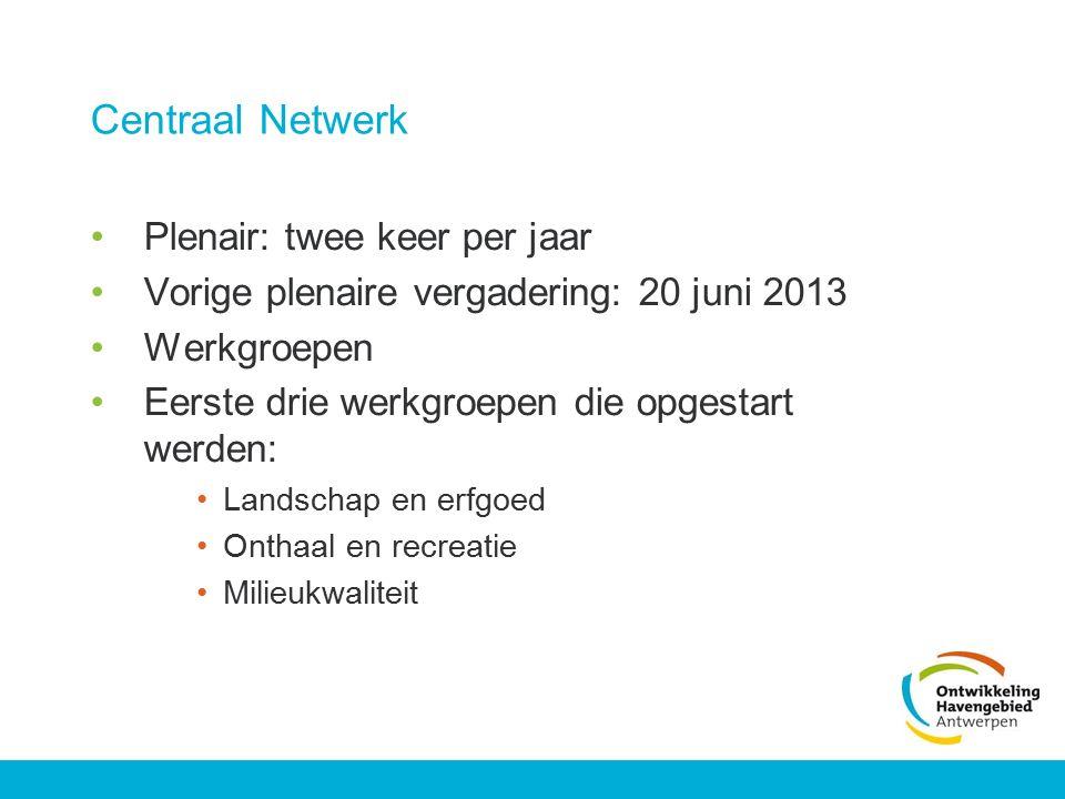 Centraal Netwerk Plenair: twee keer per jaar Vorige plenaire vergadering: 20 juni 2013 Werkgroepen Eerste drie werkgroepen die opgestart werden: Lands
