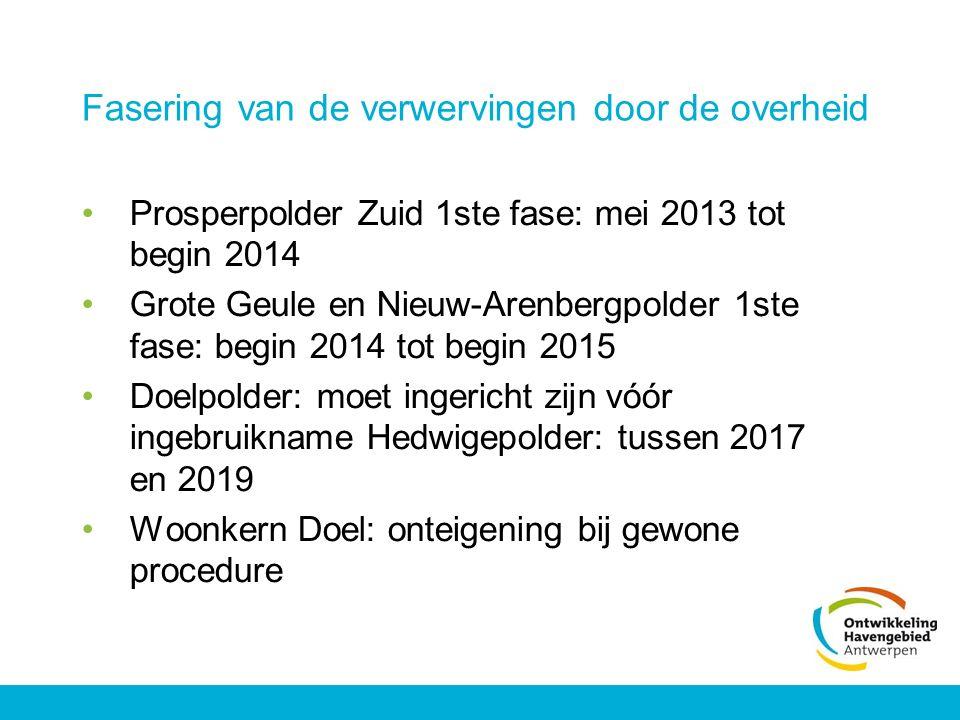Fasering van de verwervingen door de overheid Prosperpolder Zuid 1ste fase: mei 2013 tot begin 2014 Grote Geule en Nieuw-Arenbergpolder 1ste fase: beg