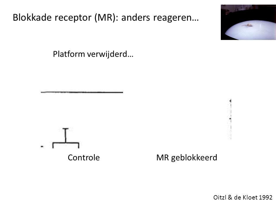 Blokkade receptor (MR): anders reageren… Oitzl & de Kloet 1992 Platform verwijderd… ControleMR geblokkeerd