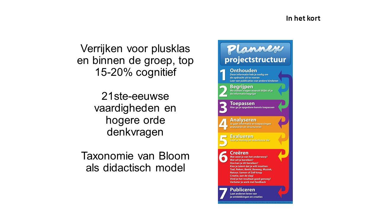 Verrijken voor plusklas en binnen de groep, top 15-20% cognitief 21ste-eeuwse vaardigheden en hogere orde denkvragen Taxonomie van Bloom als didactisch model In het kort