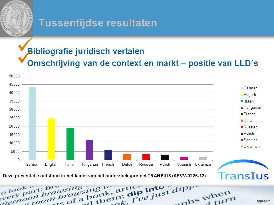 Tussentijdse resultaten Bibliografie juridisch vertalen Omschrijving van de context en markt – positie van LLD´s Deze presentatie ontstond in het kader van het onderzoeksproject TRANSIUS (APVV-0226-12)