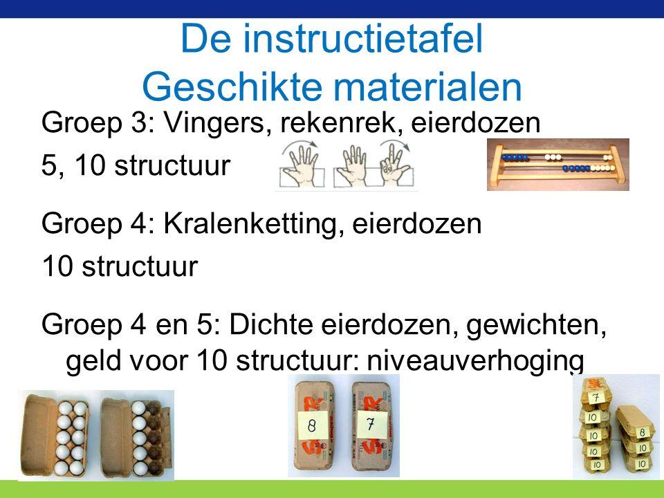 De instructietafel Geschikte materialen Groep 3: Vingers, rekenrek, eierdozen 5, 10 structuur Groep 4: Kralenketting, eierdozen 10 structuur Groep 4 en 5: Dichte eierdozen, gewichten, geld voor 10 structuur: niveauverhoging