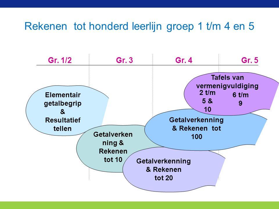 Rekenen tot honderd leerlijn groep 1 t/m 4 en 5 Gr.