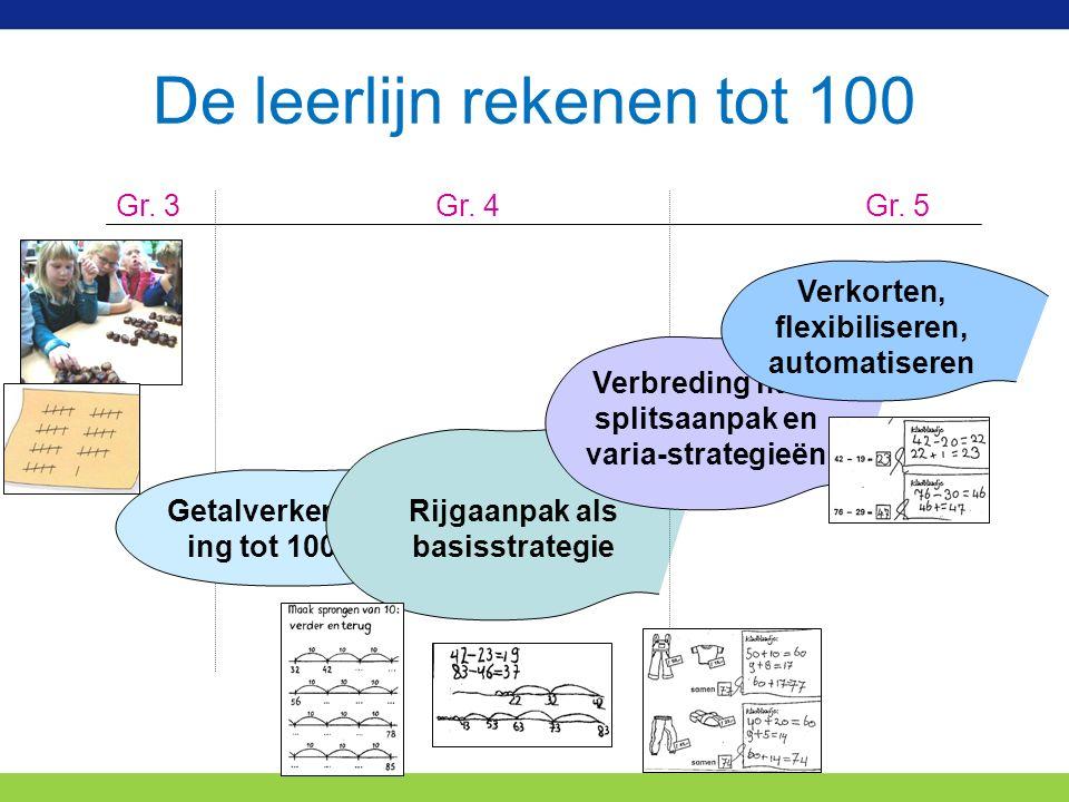 De leerlijn rekenen tot 100 Gr. 3Gr. 4 Getalverkenn ing tot 100 Rijgaanpak als basisstrategie Gr.