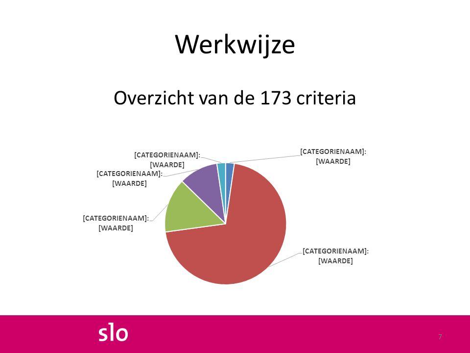 Werkwijze Overzicht van de 173 criteria 7