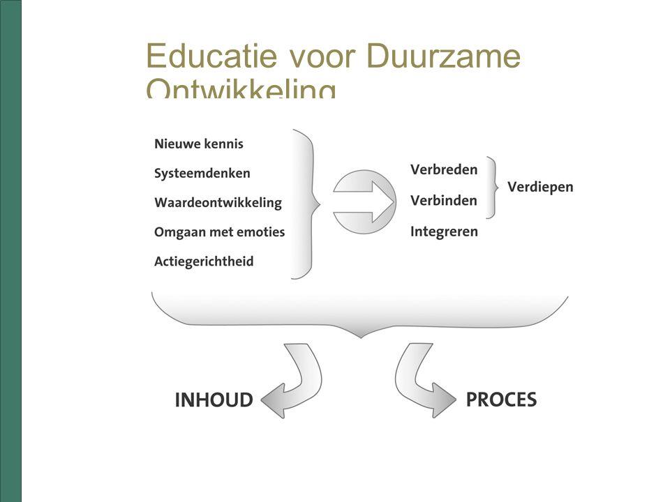Educatie voor Duurzame Ontwikkeling