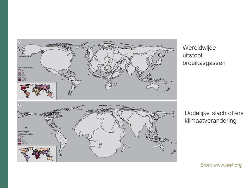 Bron: www.ieet.org Wereldwijde uitstoot broeikasgassen Dodelijke slachtoffers klimaatverandering