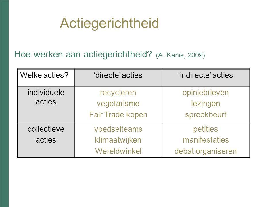 Actiegerichtheid Hoe werken aan actiegerichtheid? (A. Kenis, 2009) Welke acties?'directe' acties'indirecte' acties individuele acties recycleren veget