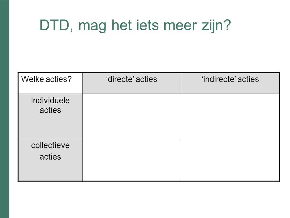DTD, mag het iets meer zijn? Welke acties?'directe' acties'indirecte' acties individuele acties collectieve acties