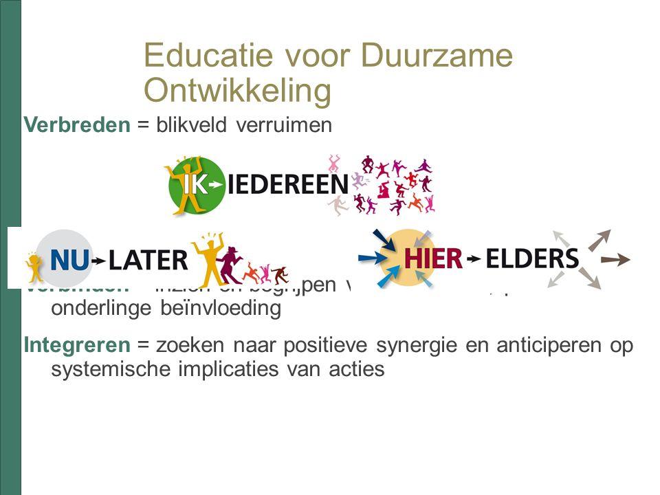 Verbreden = blikveld verruimen Verbinden = inzien en begrijpen van verbanden, patronen en onderlinge beïnvloeding Integreren = zoeken naar positieve synergie en anticiperen op systemische implicaties van acties