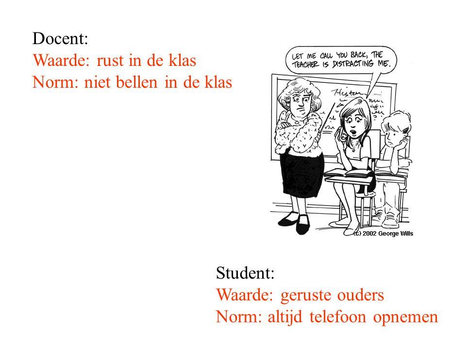 Docent: Waarde: rust in de klas Norm: niet bellen in de klas Student: Waarde: geruste ouders Norm: altijd telefoon opnemen