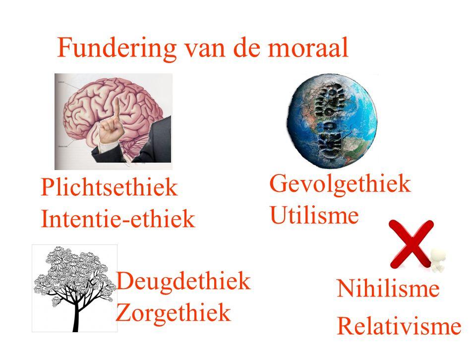 Fundering van de moraal Deugdethiek Zorgethiek Gevolgethiek Utilisme Nihilisme Relativisme Plichtsethiek Intentie-ethiek