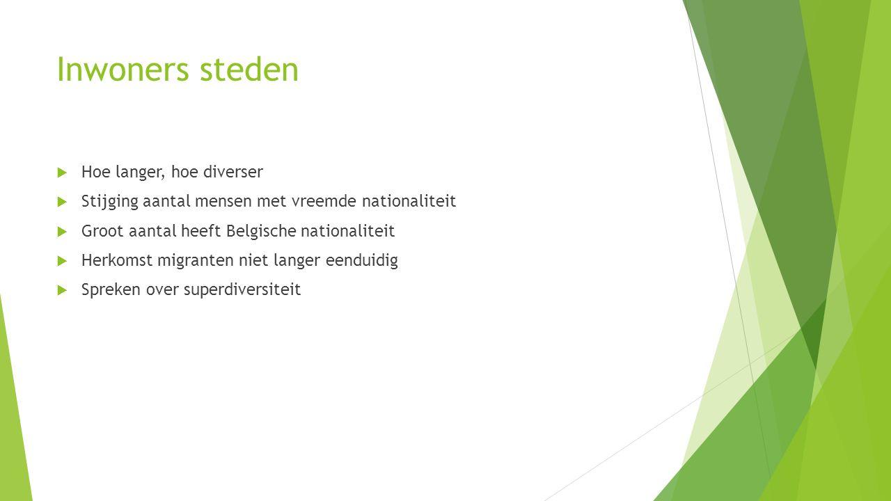 Inwoners steden  Hoe langer, hoe diverser  Stijging aantal mensen met vreemde nationaliteit  Groot aantal heeft Belgische nationaliteit  Herkomst migranten niet langer eenduidig  Spreken over superdiversiteit