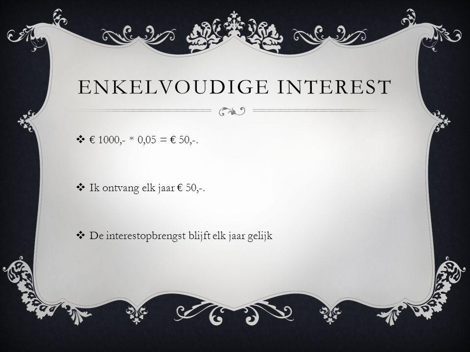 SAMENGESTELDE INTEREST  Je ontvangt rente op rente Jaar 1  € 1000,- * 0,05 = € 50,- Jaar 2  € 1050 * 0,05 = € 52,50