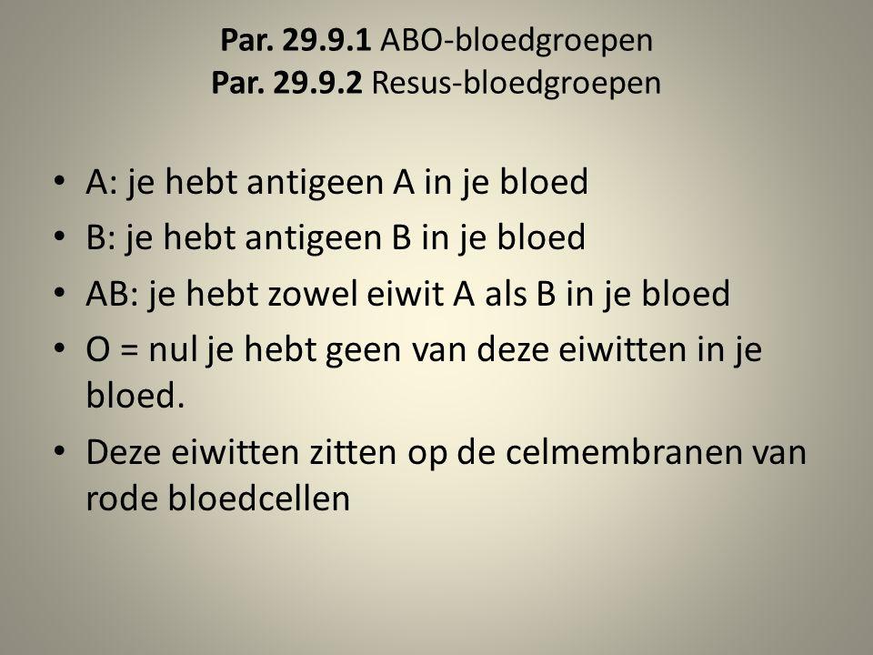 Par. 29.9.1 ABO-bloedgroepen Par.