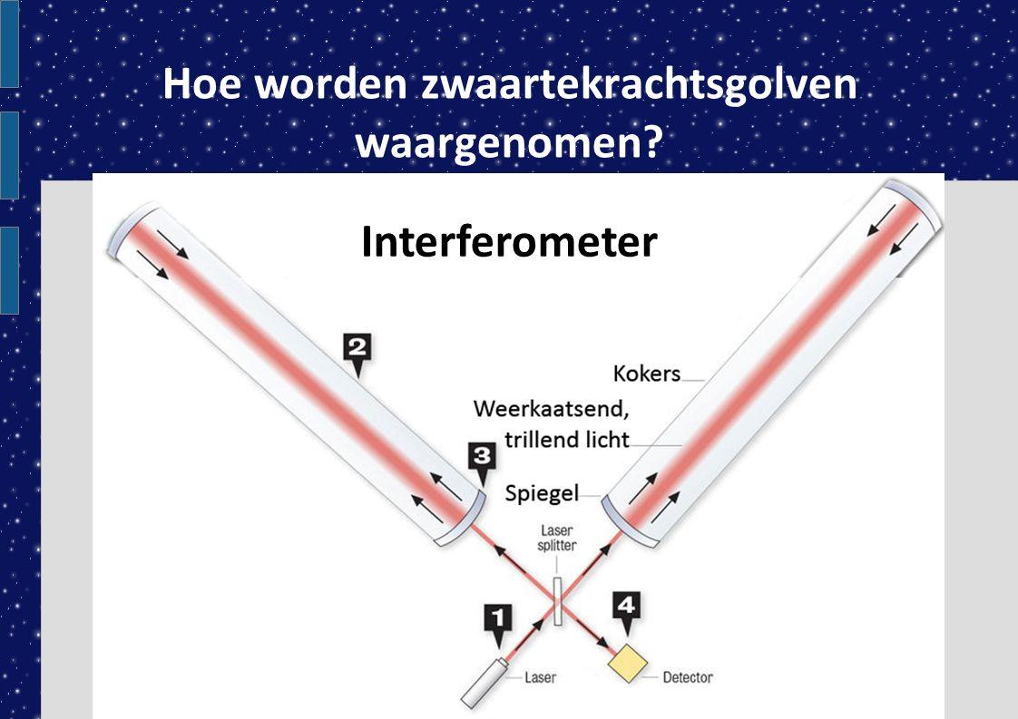 Hoe worden zwaartekrachtsgolven waargenomen? Interferometer