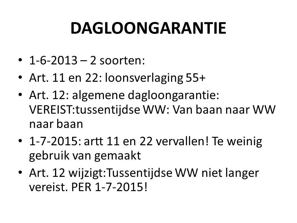 DAGLOONGARANTIE 1-6-2013 – 2 soorten: Art. 11 en 22: loonsverlaging 55+ Art. 12: algemene dagloongarantie: VEREIST:tussentijdse WW: Van baan naar WW n