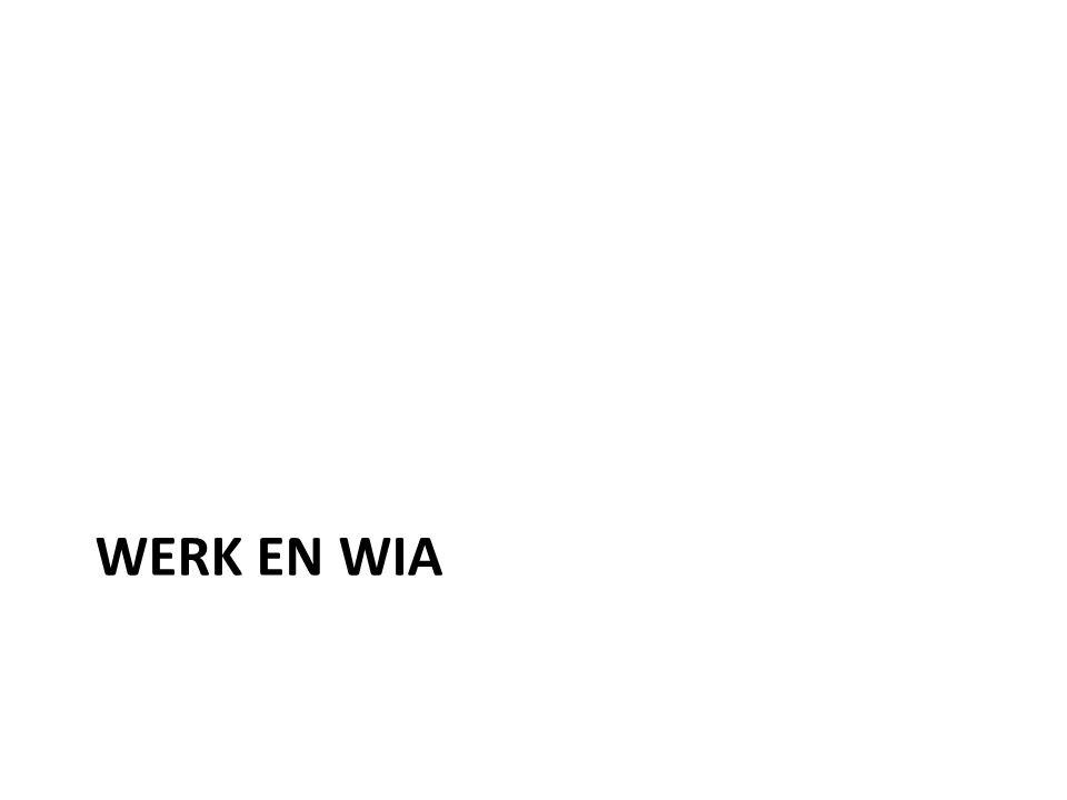 ZW+WWZ Ontslag en de toegang tot de Sociale Zekerheid voor de zieke werknemer.