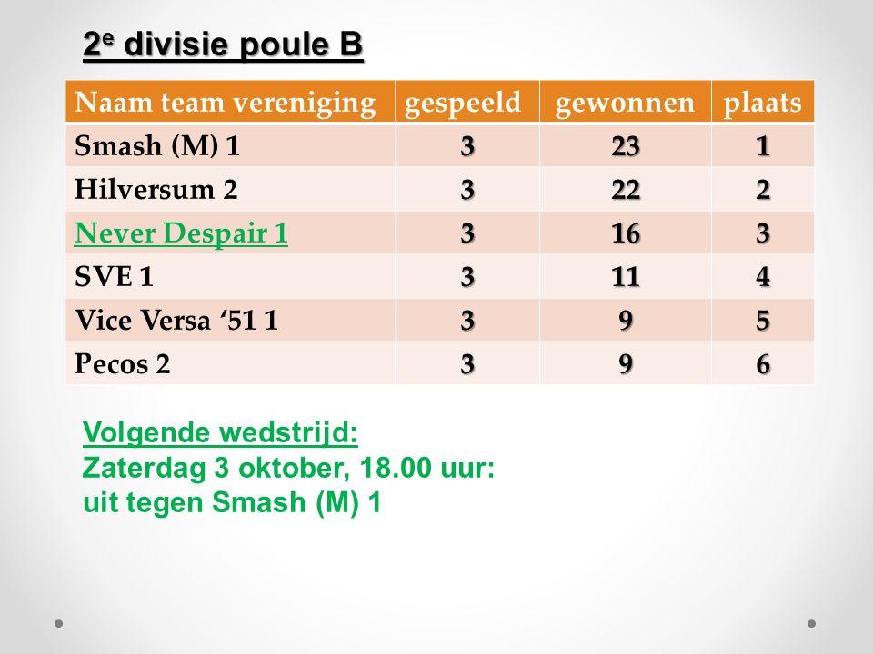 Naam team vereniginggespeeldgewonnenplaats Smash (M) 13231 Hilversum 23222 Never Despair 13163 SVE 13114 Vice Versa '51 1395 Pecos 2396 Volgende wedstrijd: Zaterdag 3 oktober, 18.00 uur: uit tegen Smash (M) 1 2 e divisie poule B