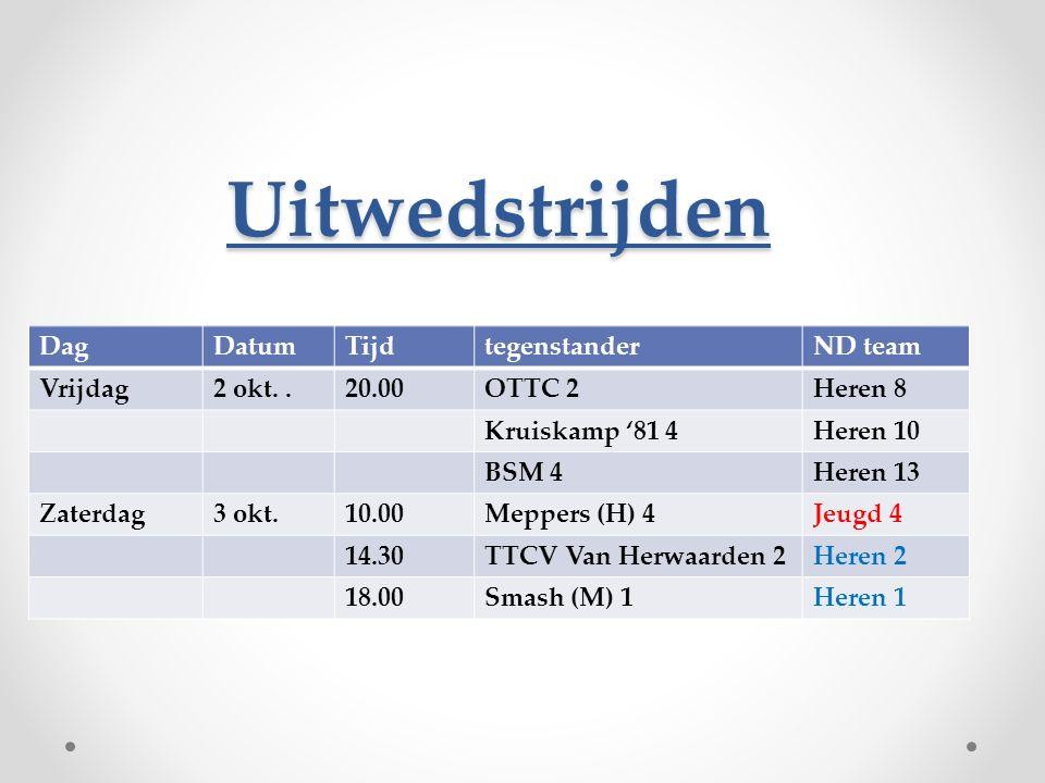 Uitwedstrijden DagDatumTijdtegenstanderND team Vrijdag2 okt..20.00OTTC 2Heren 8 Kruiskamp '81 4Heren 10 BSM 4Heren 13 Zaterdag3 okt.10.00Meppers (H) 4Jeugd 4 14.30TTCV Van Herwaarden 2Heren 2 18.00Smash (M) 1Heren 1