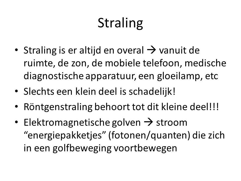 Straling Straling is er altijd en overal  vanuit de ruimte, de zon, de mobiele telefoon, medische diagnostische apparatuur, een gloeilamp, etc Slecht
