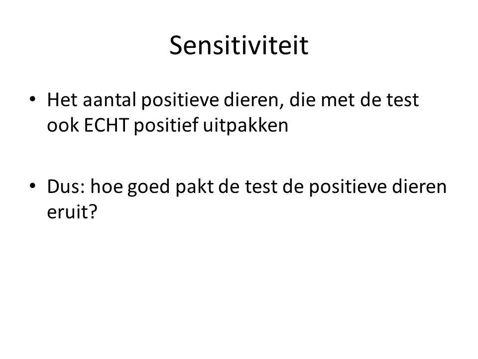 Sensitiviteit Het aantal positieve dieren, die met de test ook ECHT positief uitpakken Dus: hoe goed pakt de test de positieve dieren eruit?