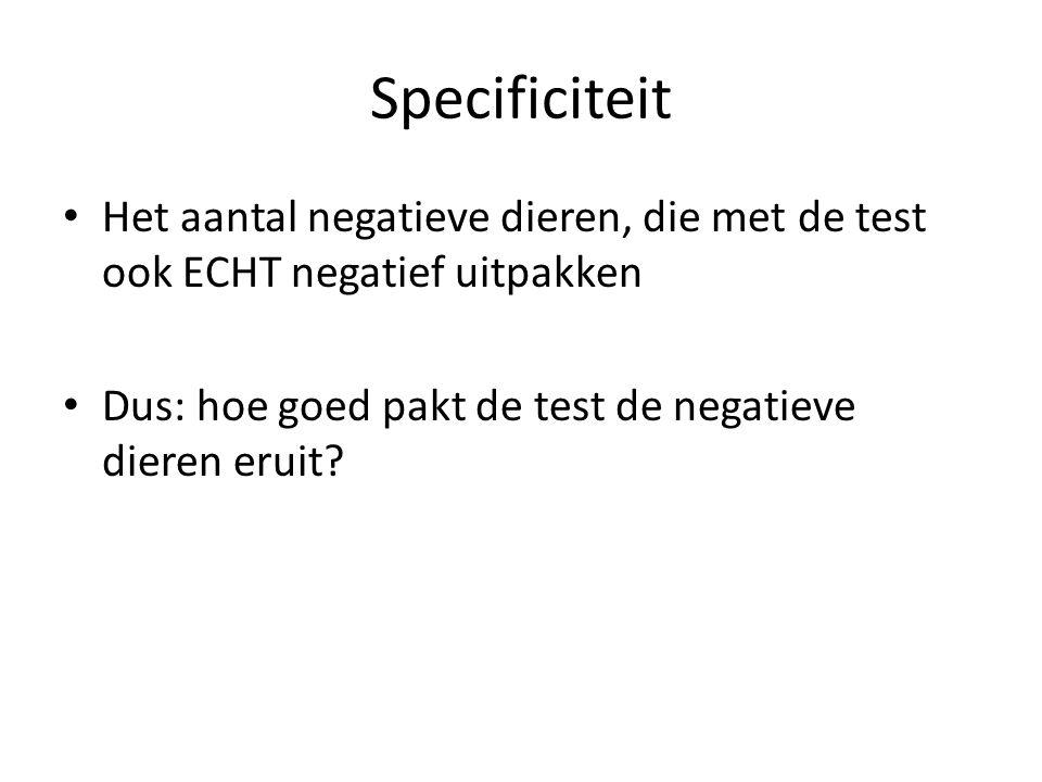 Specificiteit Het aantal negatieve dieren, die met de test ook ECHT negatief uitpakken Dus: hoe goed pakt de test de negatieve dieren eruit?