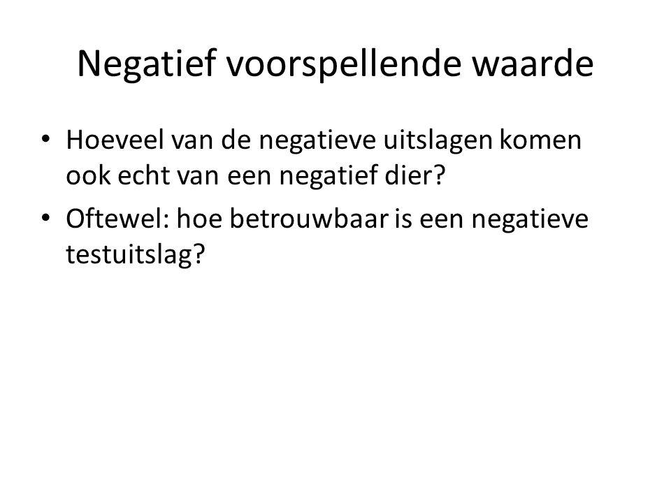 Negatief voorspellende waarde Hoeveel van de negatieve uitslagen komen ook echt van een negatief dier? Oftewel: hoe betrouwbaar is een negatieve testu