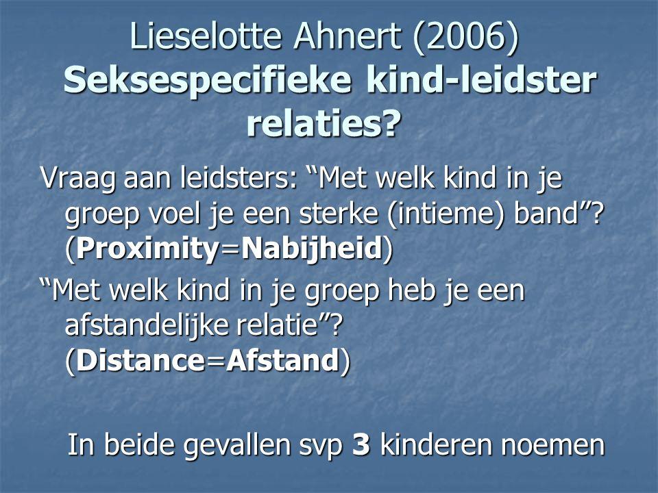"""Lieselotte Ahnert (2006) Seksespecifieke kind-leidster relaties? Vraag aan leidsters: """"Met welk kind in je groep voel je een sterke (intieme) band""""? ("""