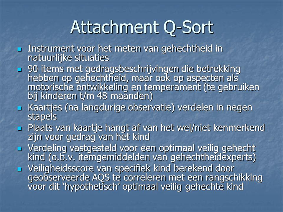 Attachment Q-Sort Instrument voor het meten van gehechtheid in natuurlijke situaties Instrument voor het meten van gehechtheid in natuurlijke situaties 90 items met gedragsbeschrijvingen die betrekking hebben op gehechtheid, maar ook op aspecten als motorische ontwikkeling en temperament (te gebruiken bij kinderen t/m 48 maanden) 90 items met gedragsbeschrijvingen die betrekking hebben op gehechtheid, maar ook op aspecten als motorische ontwikkeling en temperament (te gebruiken bij kinderen t/m 48 maanden) Kaartjes (na langdurige observatie) verdelen in negen stapels Kaartjes (na langdurige observatie) verdelen in negen stapels Plaats van kaartje hangt af van het wel/niet kenmerkend zijn voor gedrag van het kind Plaats van kaartje hangt af van het wel/niet kenmerkend zijn voor gedrag van het kind Verdeling vastgesteld voor een optimaal veilig gehecht kind (o.b.v.