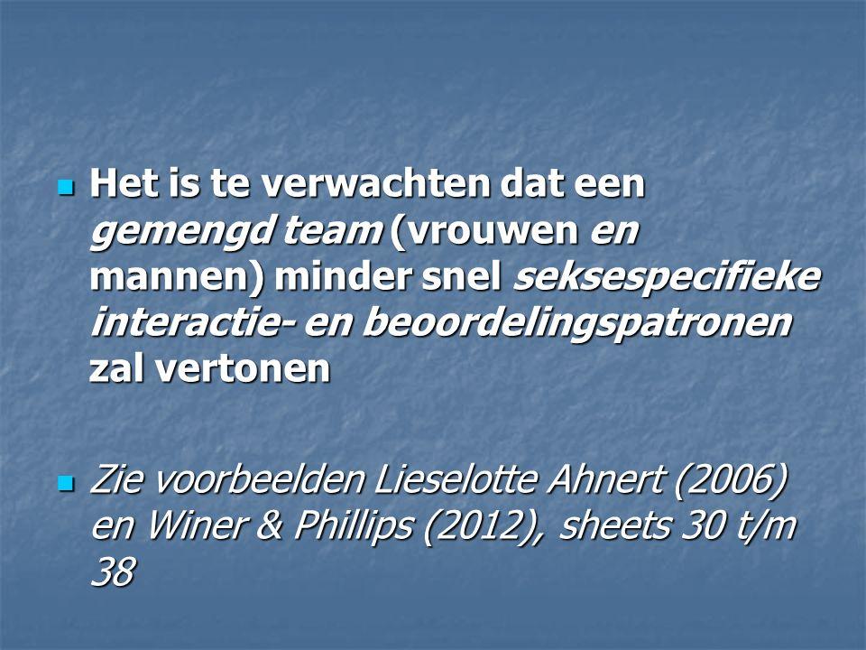 Het is te verwachten dat een gemengd team (vrouwen en mannen) minder snel seksespecifieke interactie- en beoordelingspatronen zal vertonen Het is te verwachten dat een gemengd team (vrouwen en mannen) minder snel seksespecifieke interactie- en beoordelingspatronen zal vertonen Zie voorbeelden Lieselotte Ahnert (2006) en Winer & Phillips (2012), sheets 30 t/m 38 Zie voorbeelden Lieselotte Ahnert (2006) en Winer & Phillips (2012), sheets 30 t/m 38