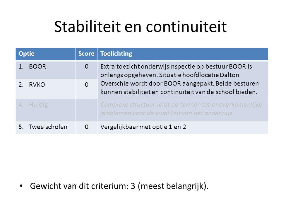 Stabiliteit en continuiteit OptieScoreToelichting 1.BOOR0Extra toezicht onderwijsinspectie op bestuur BOOR is onlangs opgeheven.