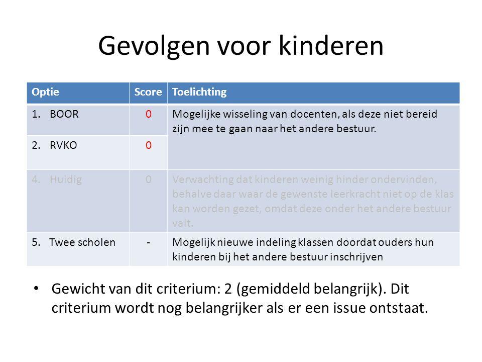 Gevolgen voor kinderen OptieScoreToelichting 1.BOOR0Mogelijke wisseling van docenten, als deze niet bereid zijn mee te gaan naar het andere bestuur.
