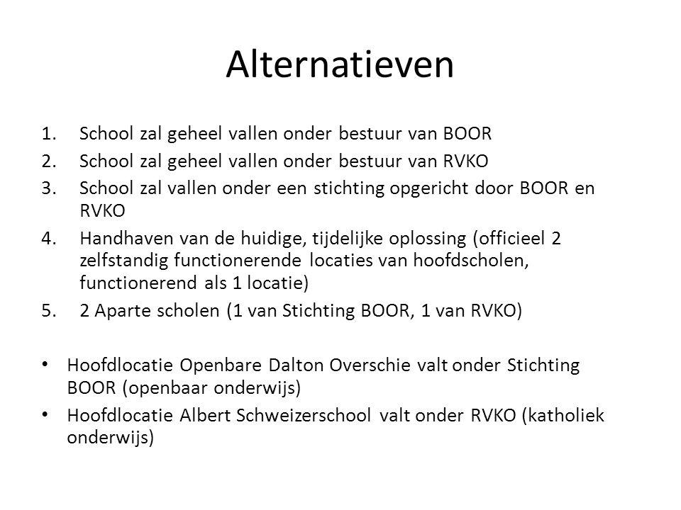 Alternatieven 1.School zal geheel vallen onder bestuur van BOOR 2.School zal geheel vallen onder bestuur van RVKO 3.School zal vallen onder een stichting opgericht door BOOR en RVKO 4.Handhaven van de huidige, tijdelijke oplossing (officieel 2 zelfstandig functionerende locaties van hoofdscholen, functionerend als 1 locatie) 5.2 Aparte scholen (1 van Stichting BOOR, 1 van RVKO) Hoofdlocatie Openbare Dalton Overschie valt onder Stichting BOOR (openbaar onderwijs) Hoofdlocatie Albert Schweizerschool valt onder RVKO (katholiek onderwijs)
