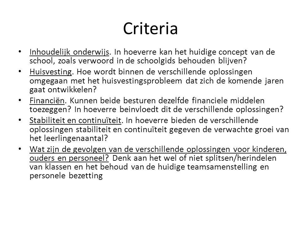 Criteria Inhoudelijk onderwijs.