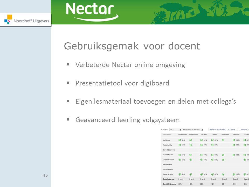 45 Gebruiksgemak voor docent  Verbeterde Nectar online omgeving  Presentatietool voor digiboard  Eigen lesmateriaal toevoegen en delen met collega'