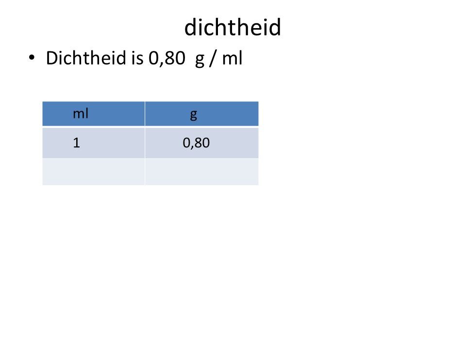 dichtheid Dichtheid is 0,80 g / ml mlg 10,80