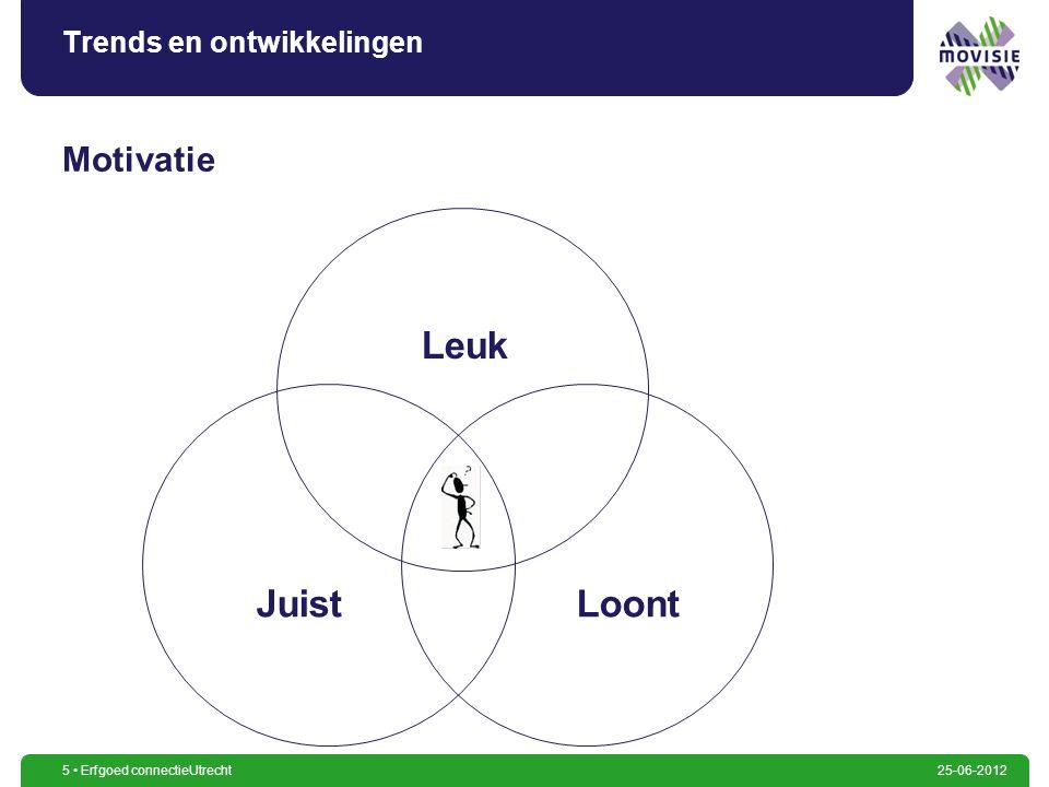 5 Erfgoed connectieUtrecht25-06-2012 Trends en ontwikkelingen Motivatie Leuk JuistLoont