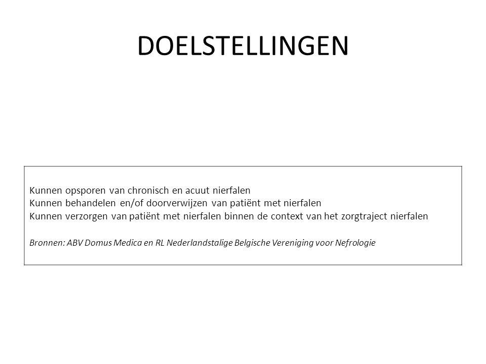 ZORGTRAJECT CNI: BLOEDDRUK- REGISTRATIE