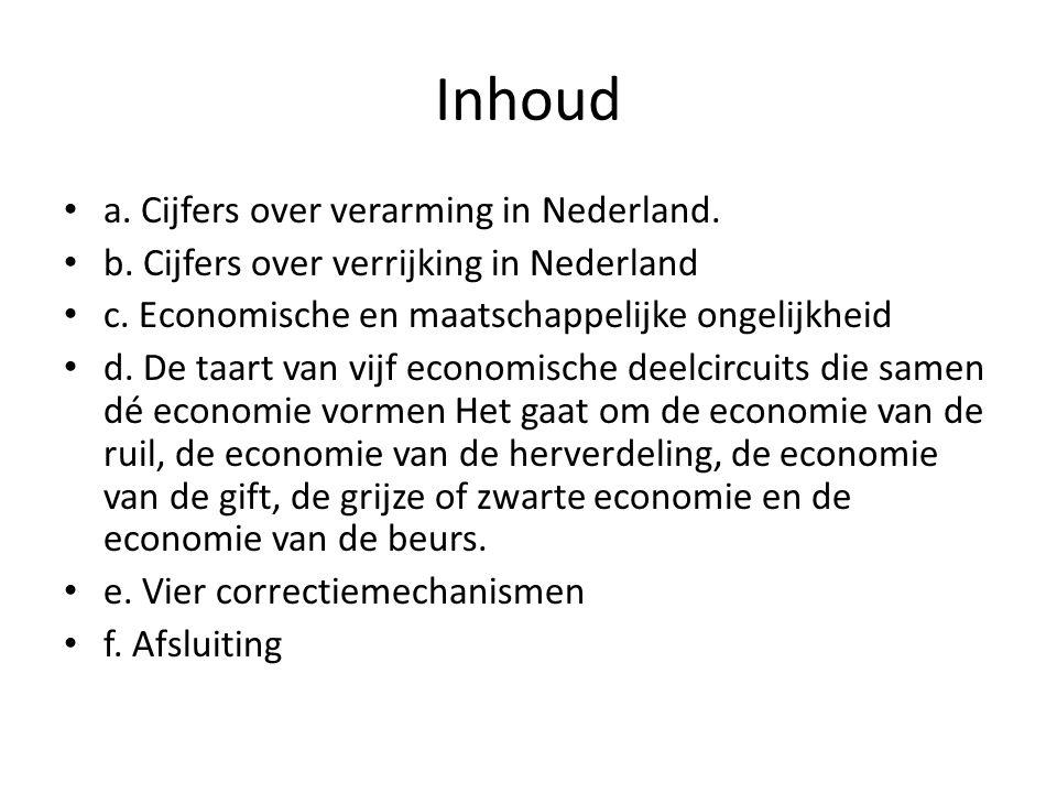 Inhoud a. Cijfers over verarming in Nederland. b.