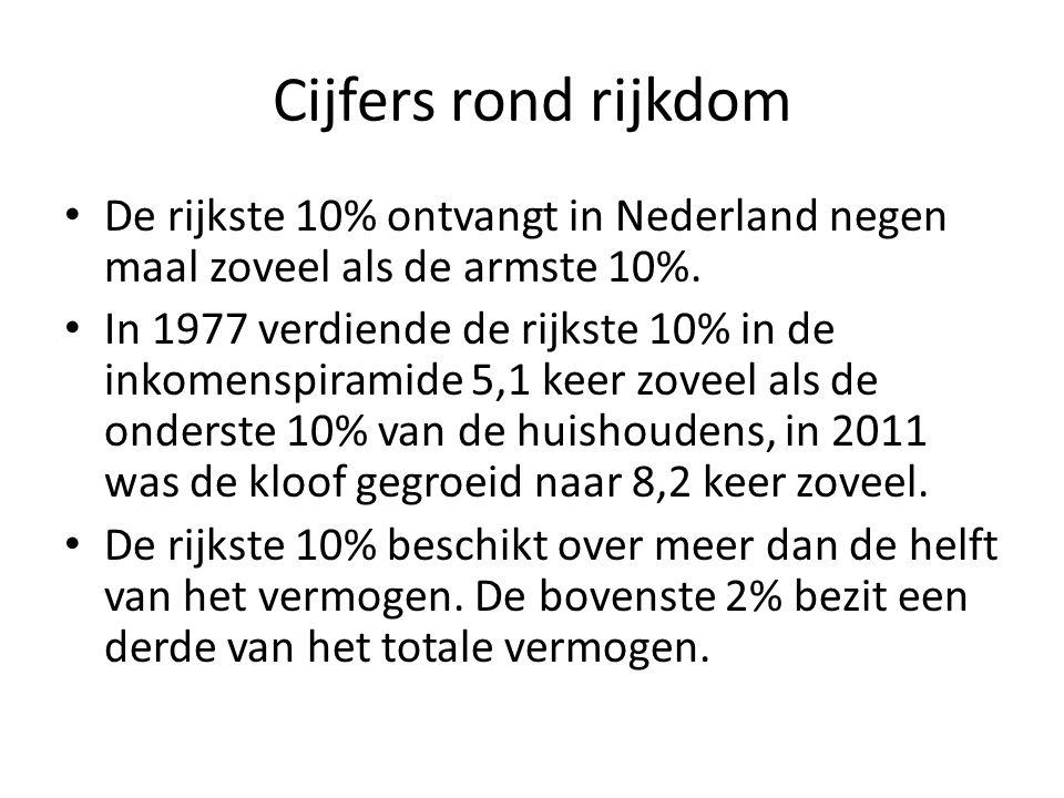 Cijfers rond rijkdom De rijkste 10% ontvangt in Nederland negen maal zoveel als de armste 10%.