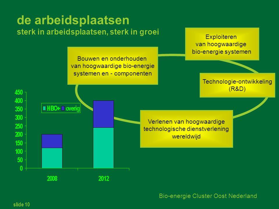 slide 10 Bio-energie Cluster Oost Nederland de arbeidsplaatsen sterk in arbeidsplaatsen, sterk in groei Bouwen en onderhouden van hoogwaardige bio-energie systemen en - componenten Exploiteren van hoogwaardige bio-energie systemen Verlenen van hoogwaardige technologische dienstverlening wereldwijd Technologie-ontwikkeling (R&D)
