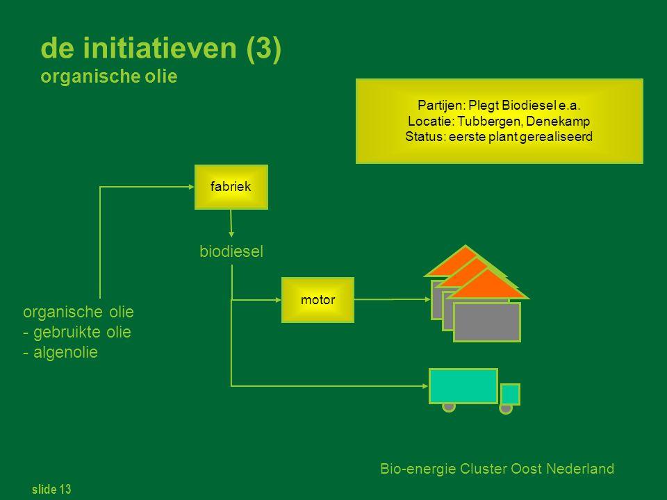 slide 13 Bio-energie Cluster Oost Nederland de initiatieven (3) organische olie fabriek organische olie - gebruikte olie - algenolie biodiesel Partijen: Plegt Biodiesel e.a.