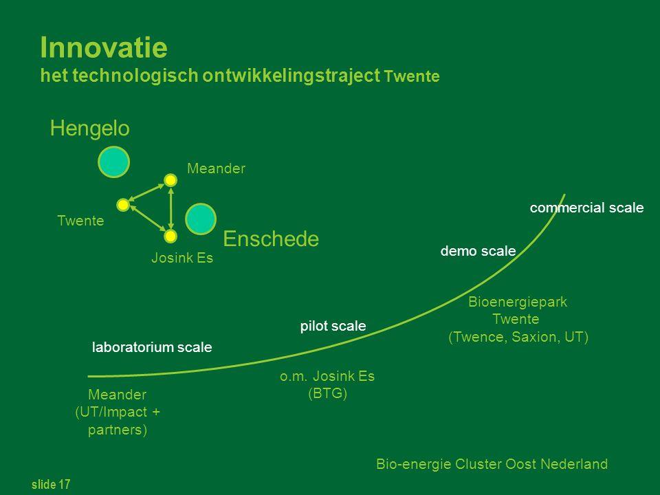 slide 17 Bio-energie Cluster Oost Nederland Innovatie het technologisch ontwikkelingstraject Twente Hengelo Enschede Meander Josink Es Twente Meander (UT/Impact + partners) laboratorium scale o.m.