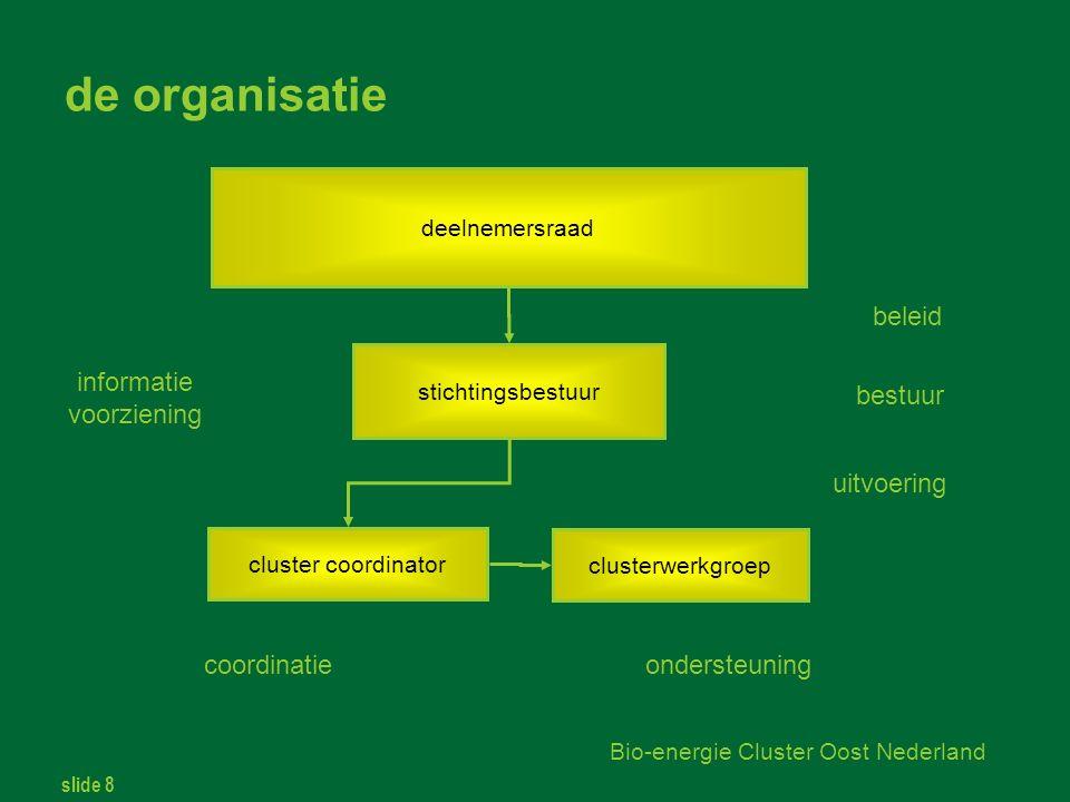 slide 8 Bio-energie Cluster Oost Nederland de organisatie stichtingsbestuur deelnemersraad cluster coordinator clusterwerkgroep beleid bestuur uitvoering informatie voorziening ondersteuning coordinatie