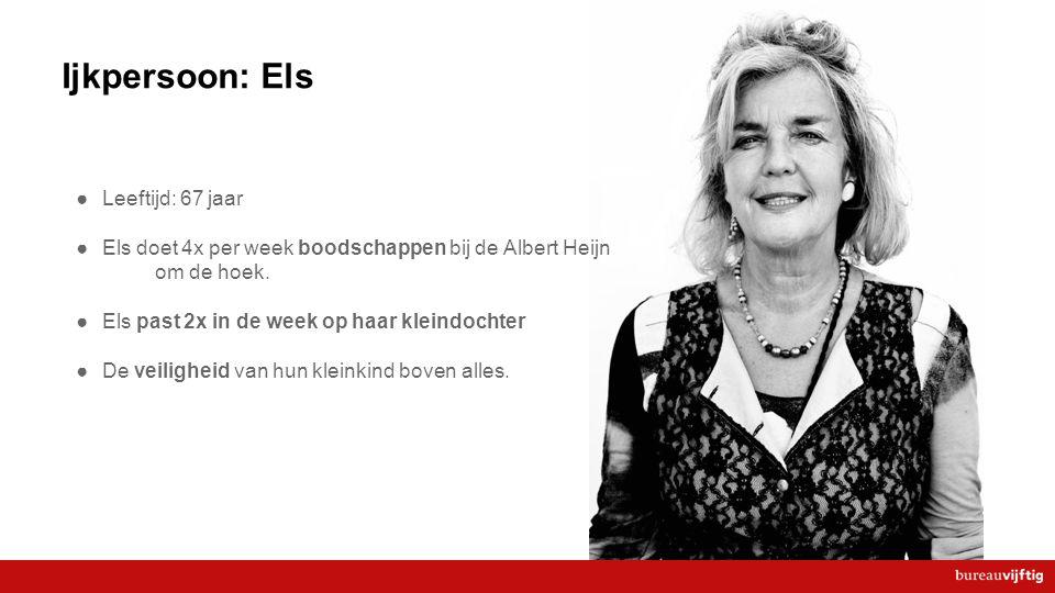 Ijkpersoon: Els ●Leeftijd: 67 jaar ●Els doet 4x per week boodschappen bij de Albert Heijn om de hoek.